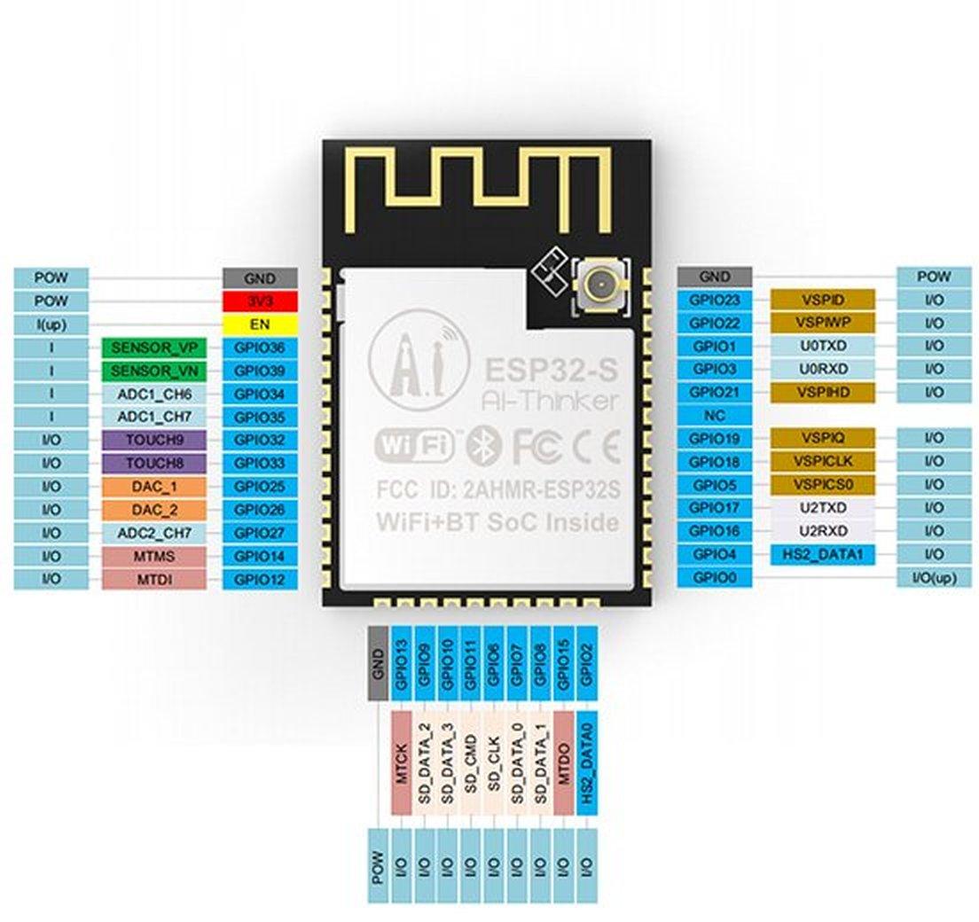 Esp32 S Wifi Amp Bluetooth Module With Esp32 And Pcb Ipex U