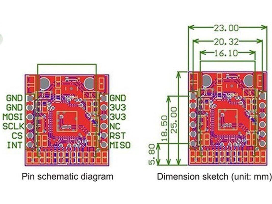 serial comms modules